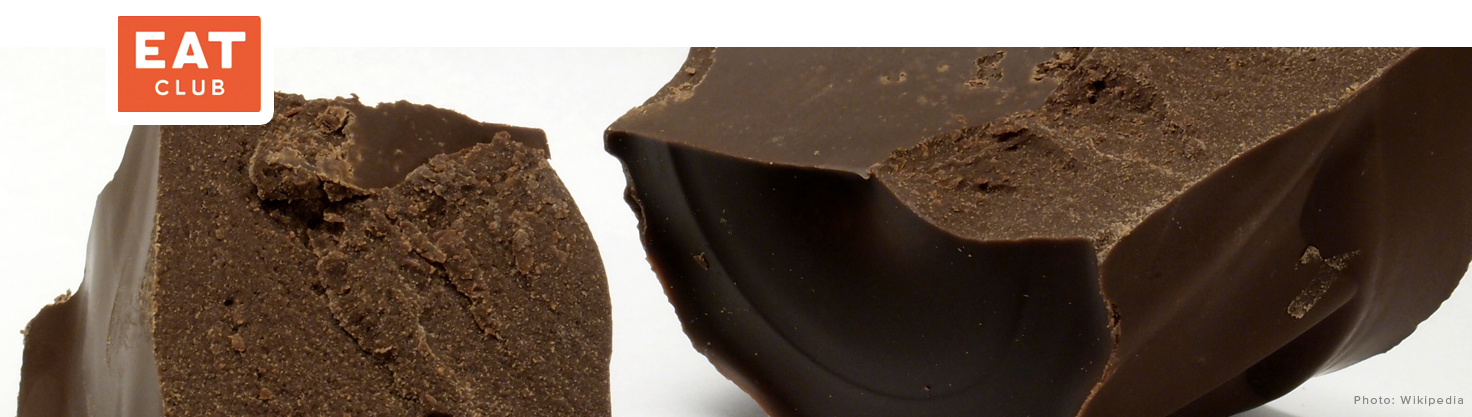 Dietitian's Mailbag #5: The *Dark* Truth About Chocolate