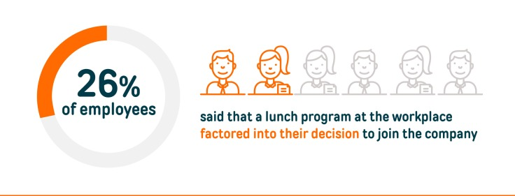infographics-lunch-02_04