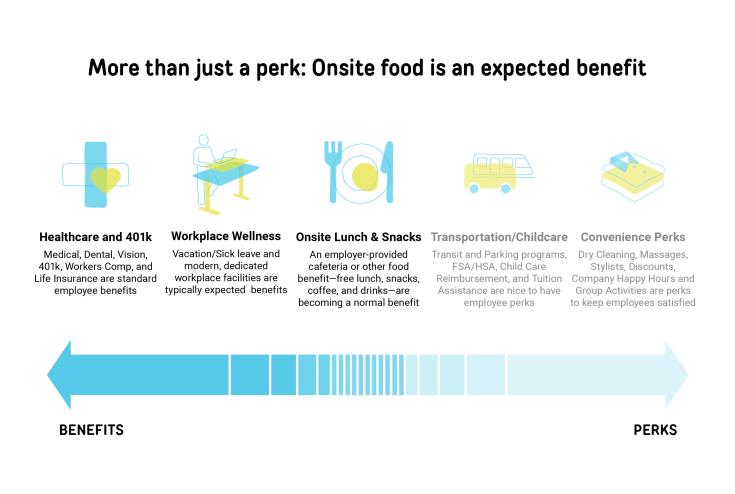 Benefits_Perks_Graphic